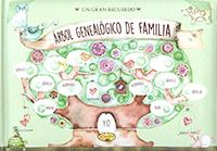 Árbol genealógico de familia
